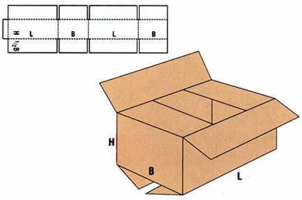 Коробка Fefco 0201