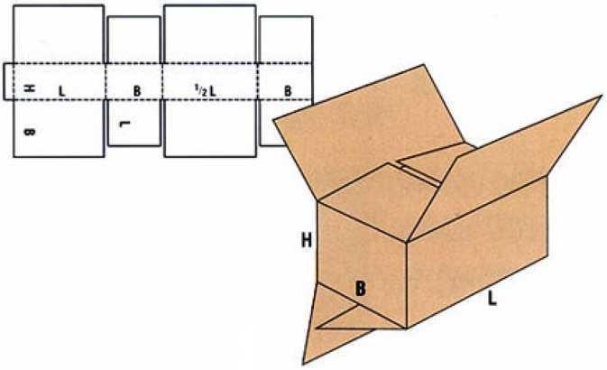 Коробка Fefco 0206