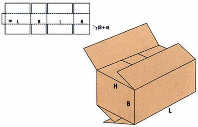 Коробка Fefco 0202